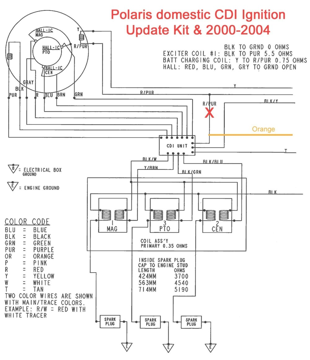 medium resolution of polaris sportsman 90 wiring diagram electrical