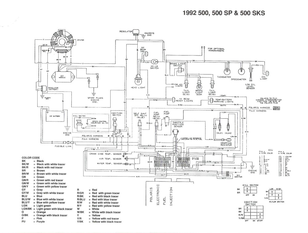 medium resolution of 1994 polaris xlt snowmobile source polaris ranger engine diagram polaris predator 500 wiring diagram 03