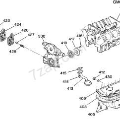3800 Engine Cooling System Diagram Toyota Land Cruiser Prado 120 Wiring Gm 3 8l Best Site Harness