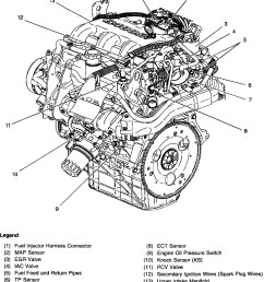 diagram of 3 4l v6 engine experts of wiring diagram u2022 rh evilcloud co uk pontiac [ 1356 x 1528 Pixel ]