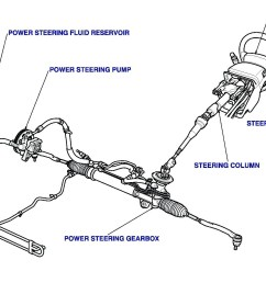 car diagram car horn wiring diagram 1952 buick car horn wiring [ 1753 x 1175 Pixel ]