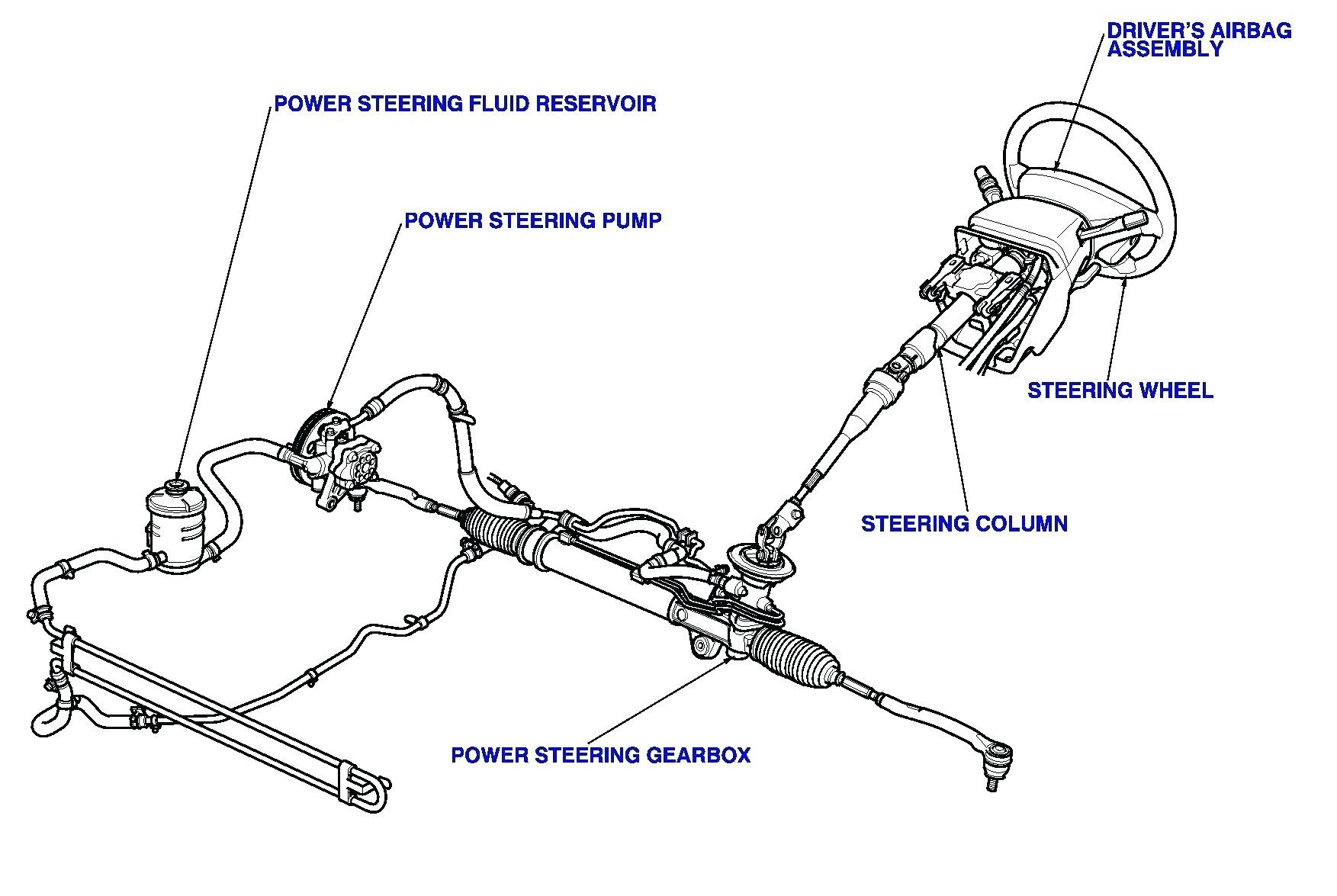 hight resolution of car diagram car horn wiring diagram 1952 buick car horn wiring
