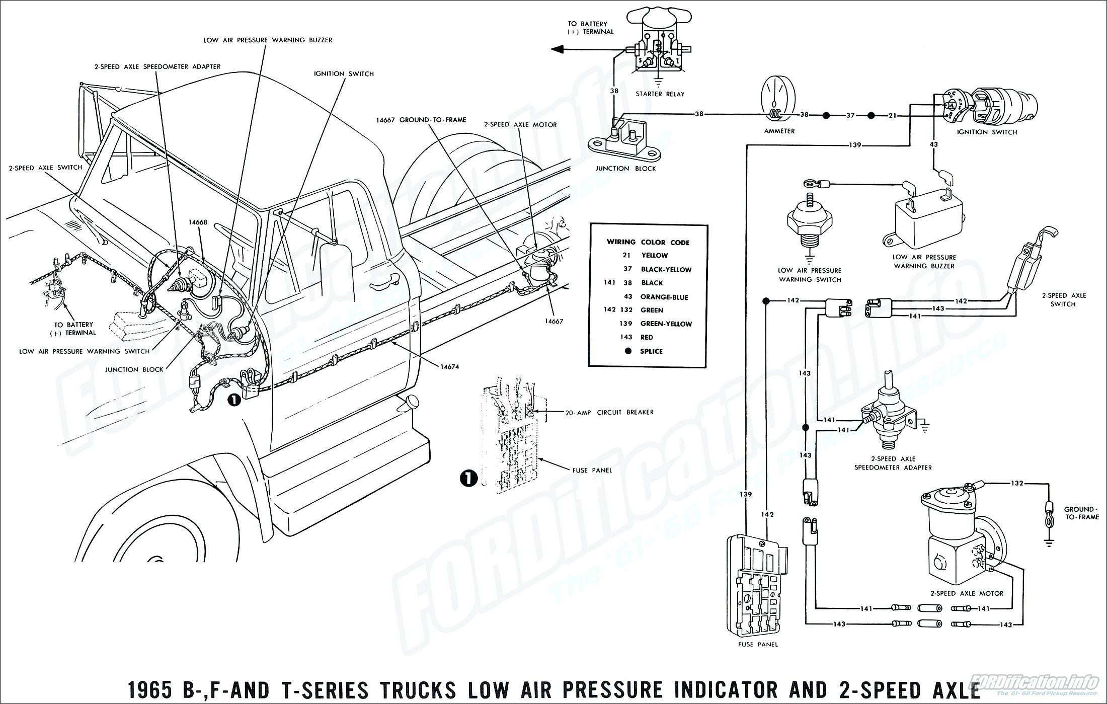 Pressure Switch Wiring Diagram Air Compressor Beautiful