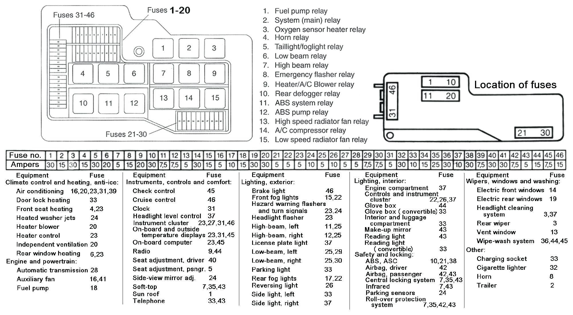 hight resolution of  radiator system diagram th350 transmission diagram wiring info on 4l60 wiring diagram