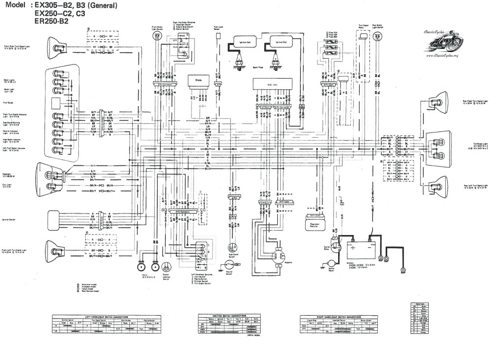 medium resolution of renault master van fuse box diagram wiring library renault master 2008 fuse box diagram renault master fuse box diagram