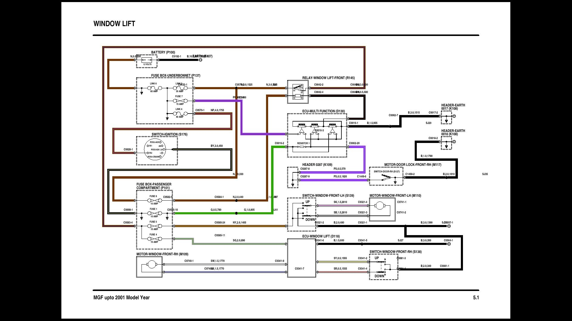 hight resolution of rover streetwise wiring diagram detailed wiring diagramrover streetwise wiring diagram wiring diagram third level rover 75