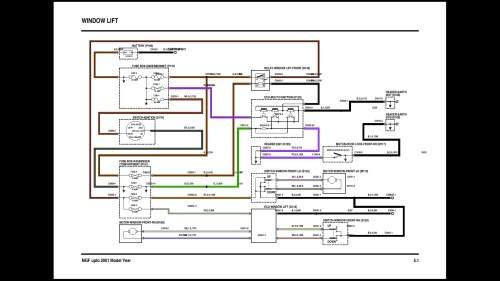 small resolution of rover streetwise wiring diagram detailed wiring diagramrover streetwise wiring diagram wiring diagram third level rover 75