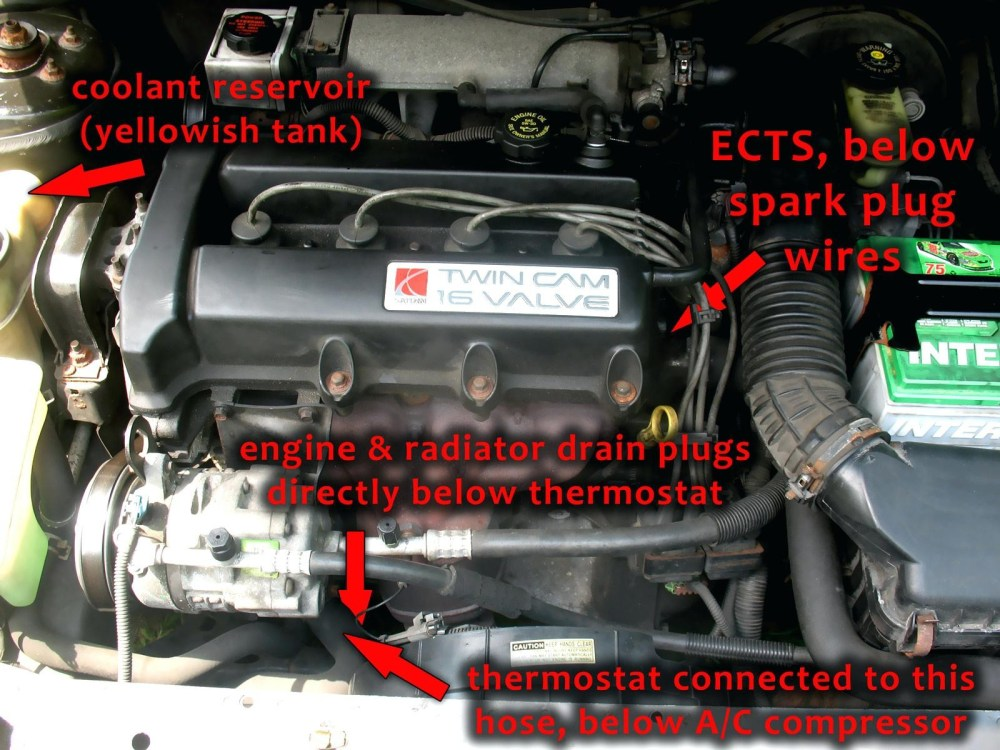 medium resolution of engine diagram saturn vue wiring harness diagram wiring related post