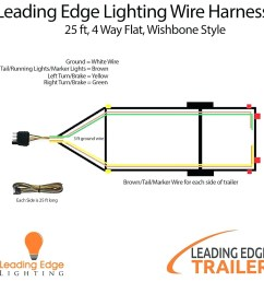 m2 amu wiring diagram wiring diagram kni t8 wiring diagram freightliner m2 amu wiring diagram wiring [ 1440 x 1440 Pixel ]