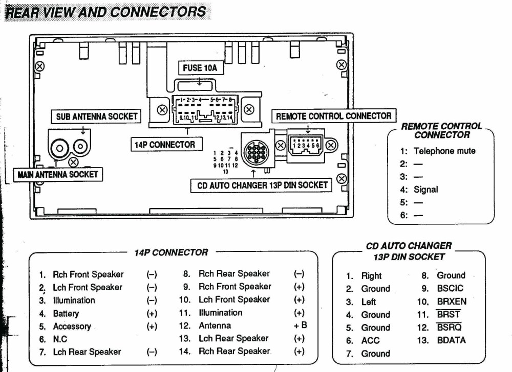 medium resolution of scion xa engine diagram scion xa fuse box diagram 2010 xd appealing