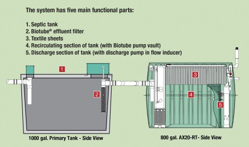 small resolution of septic tank control wiring diagram get image about