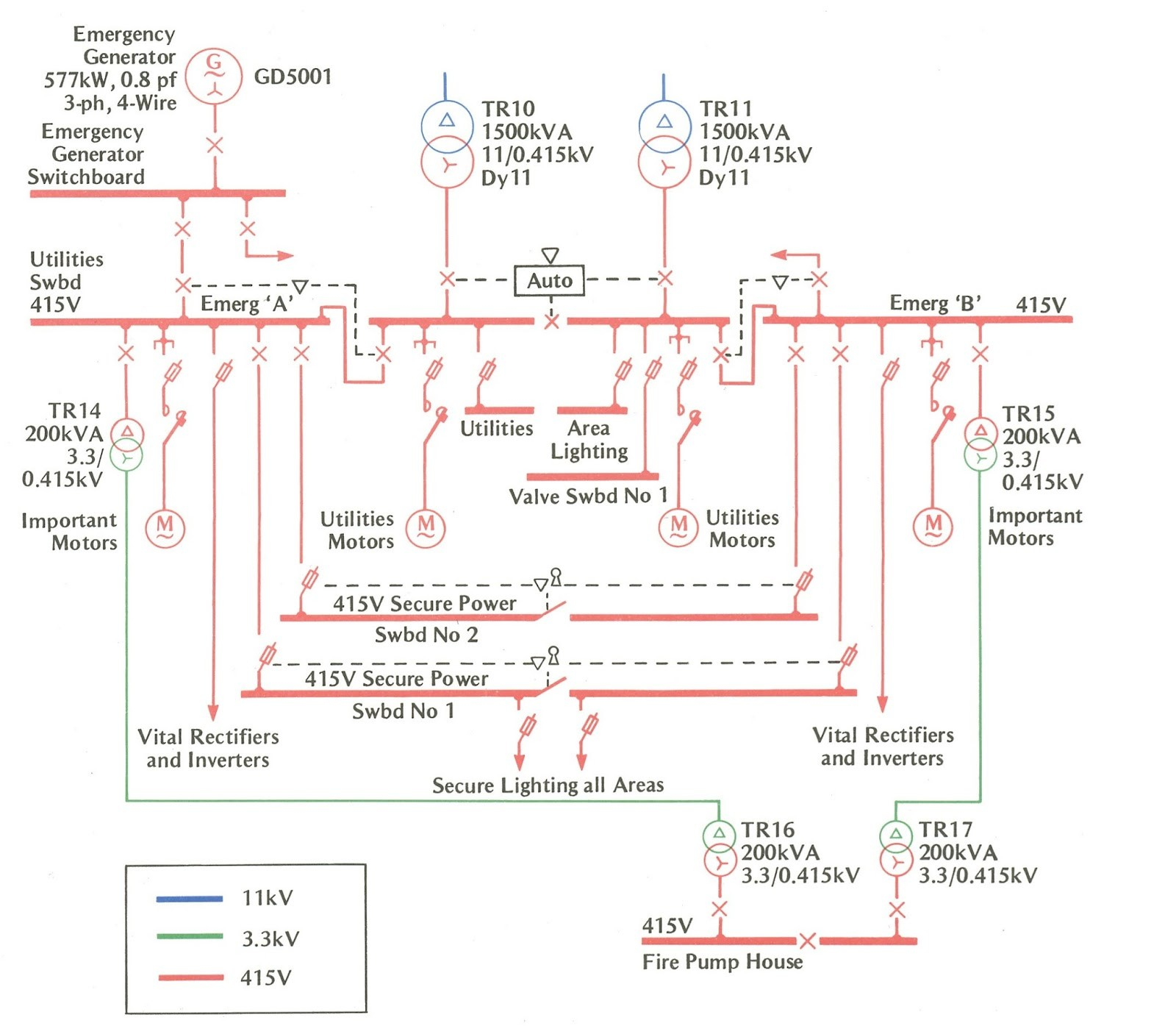 hight resolution of  electrical diagram everything you need of single related post