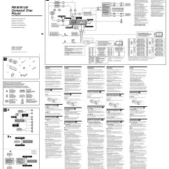 Sony Auto Cd Player Wiring Diagram Circuit Of Buck Boost Converter Car Best