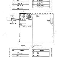 Factory Wiring Diagrams Car Audio House Diagram With People Inside Sony Stereo My