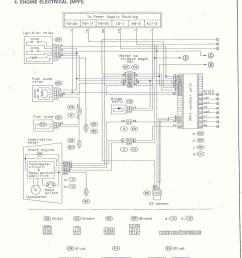 subaru impreza wiring diagram 2000 rs schema diagram databasesubaru impreza wiring diagram 2000 rs wiring library [ 1225 x 1636 Pixel ]
