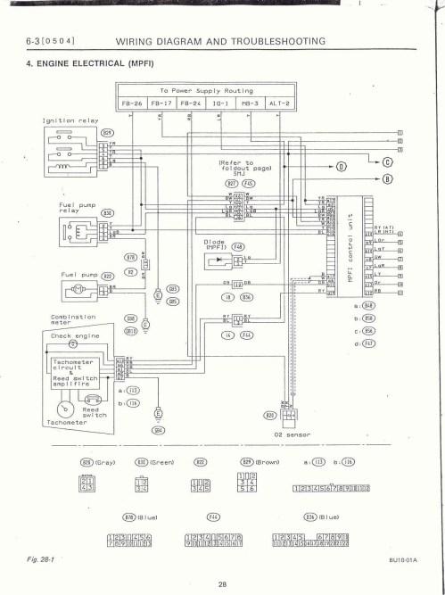 small resolution of subaru impreza wiring diagram 2000 rs schema diagram databasesubaru impreza wiring diagram 2000 rs wiring library
