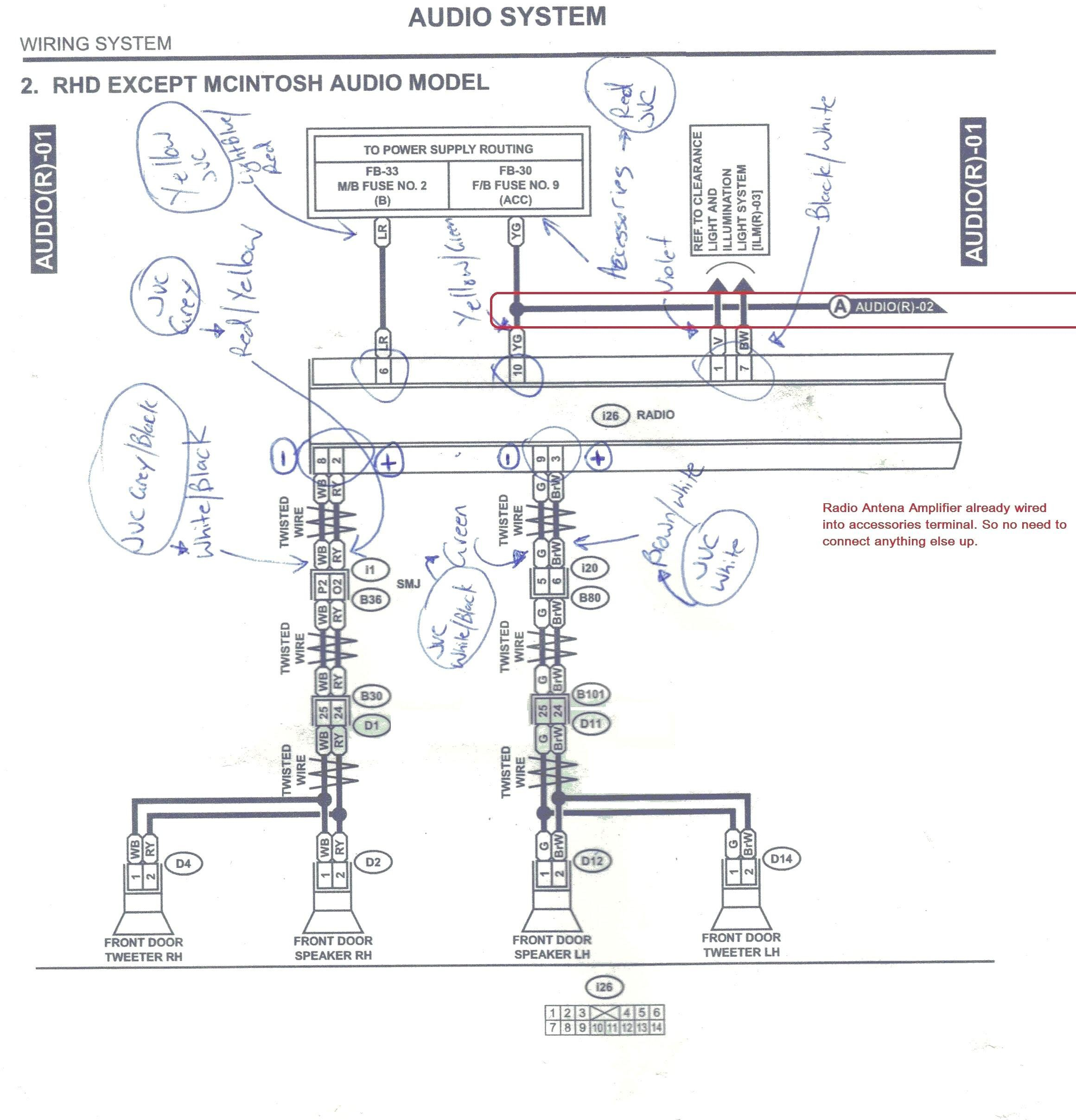 Subaru Wiring Diagram Headlights