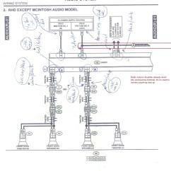 Subaru Impreza Wiring Diagram Radio Lovato Lpg For Stereo Library 2005 Outback 2018 Brilliant Blurts