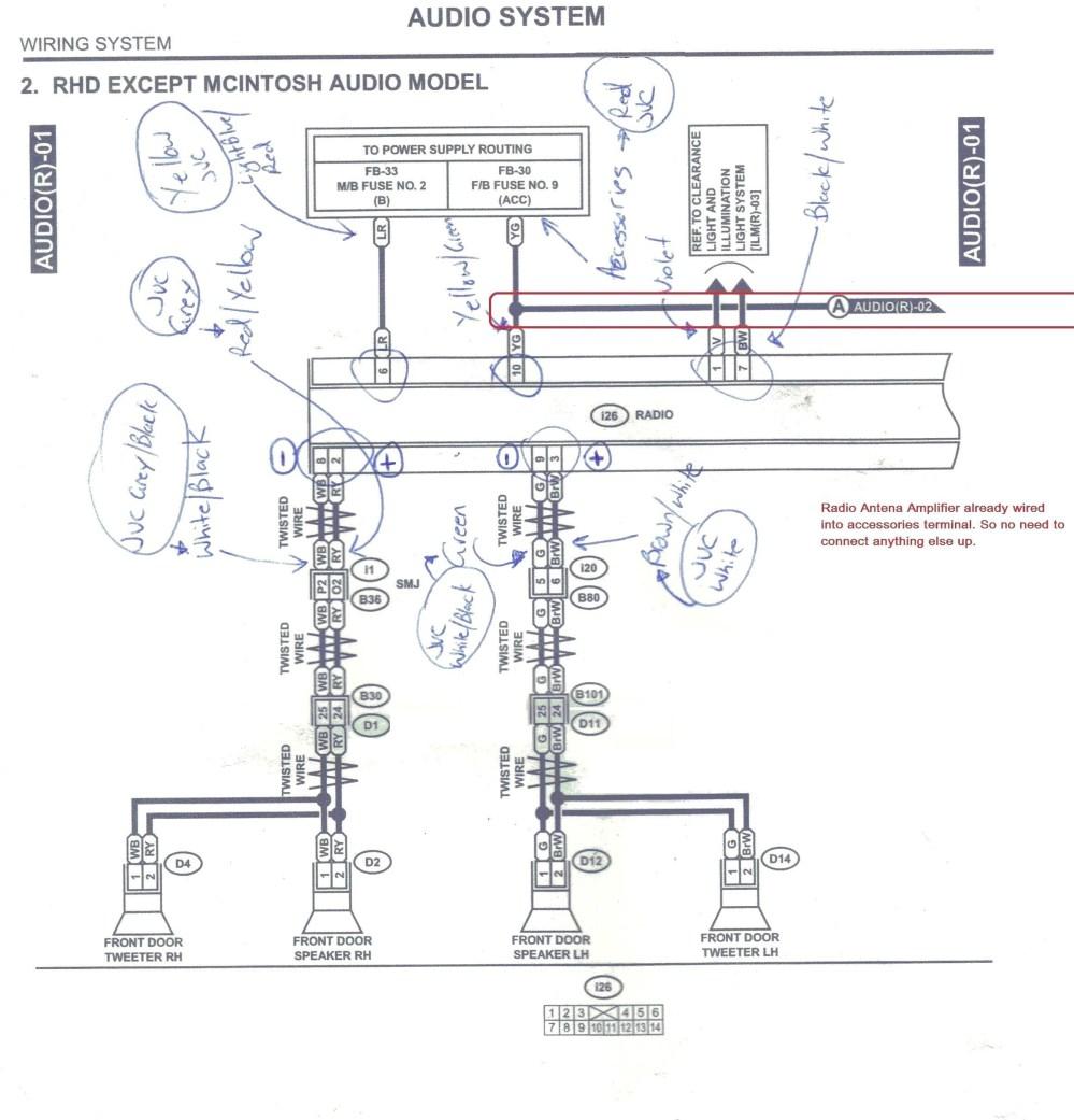 medium resolution of 2003 subaru rear defrost wiring harness diagram wiring diagram data 1998 subaru outback starter wiring diagram