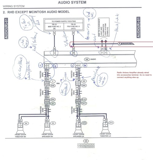 small resolution of subaru p120 wiring diagram wiring diagram centre subaru outback radio wiring harness 2013 subaru radio wiring