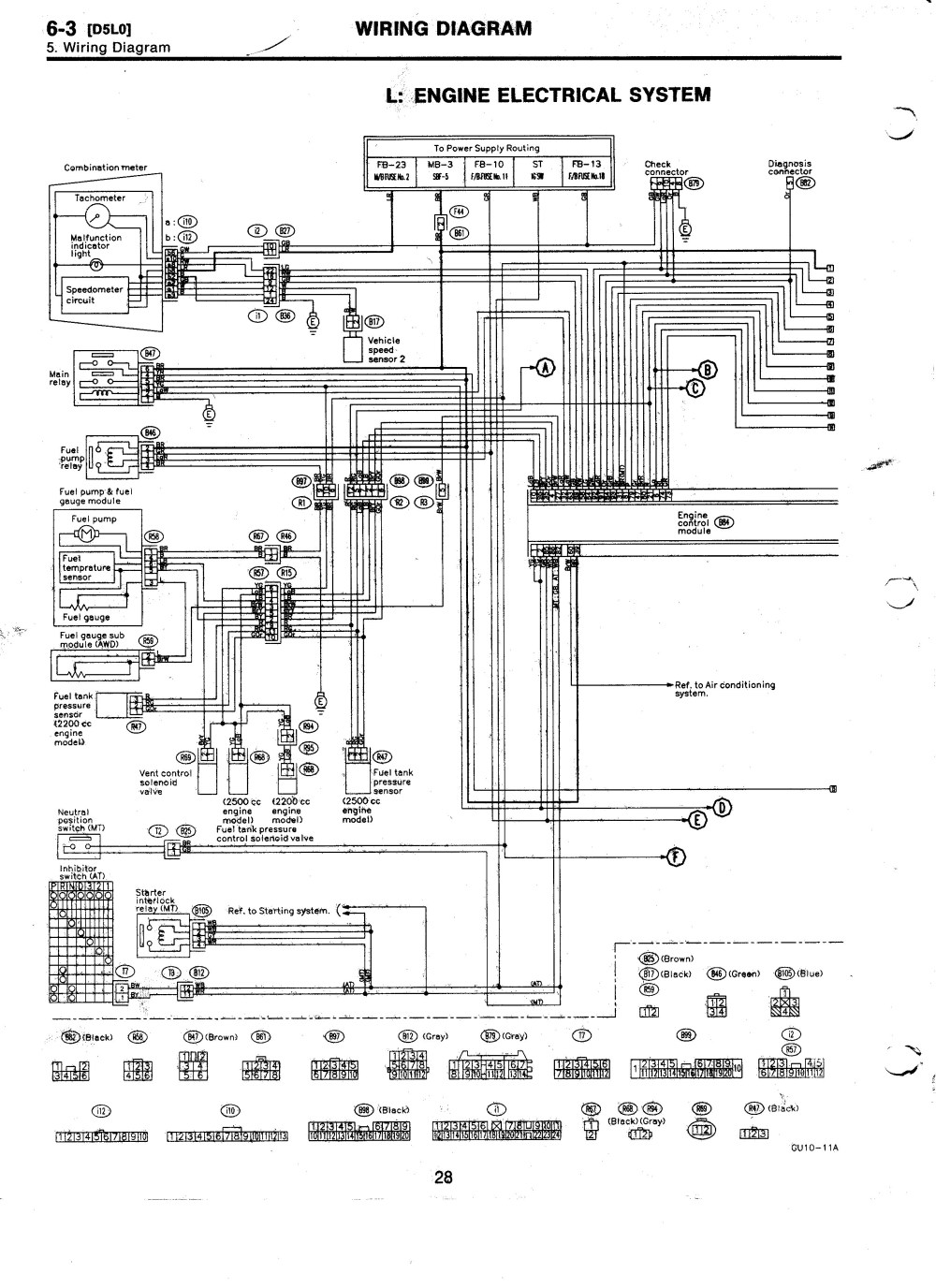 medium resolution of impreza horn wiring diagram best 1998 subaru legacy alternator