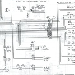 Ecu Wiring Diagram Subaru Lan Socket 2006 Baja Fuse Imageresizertool Com