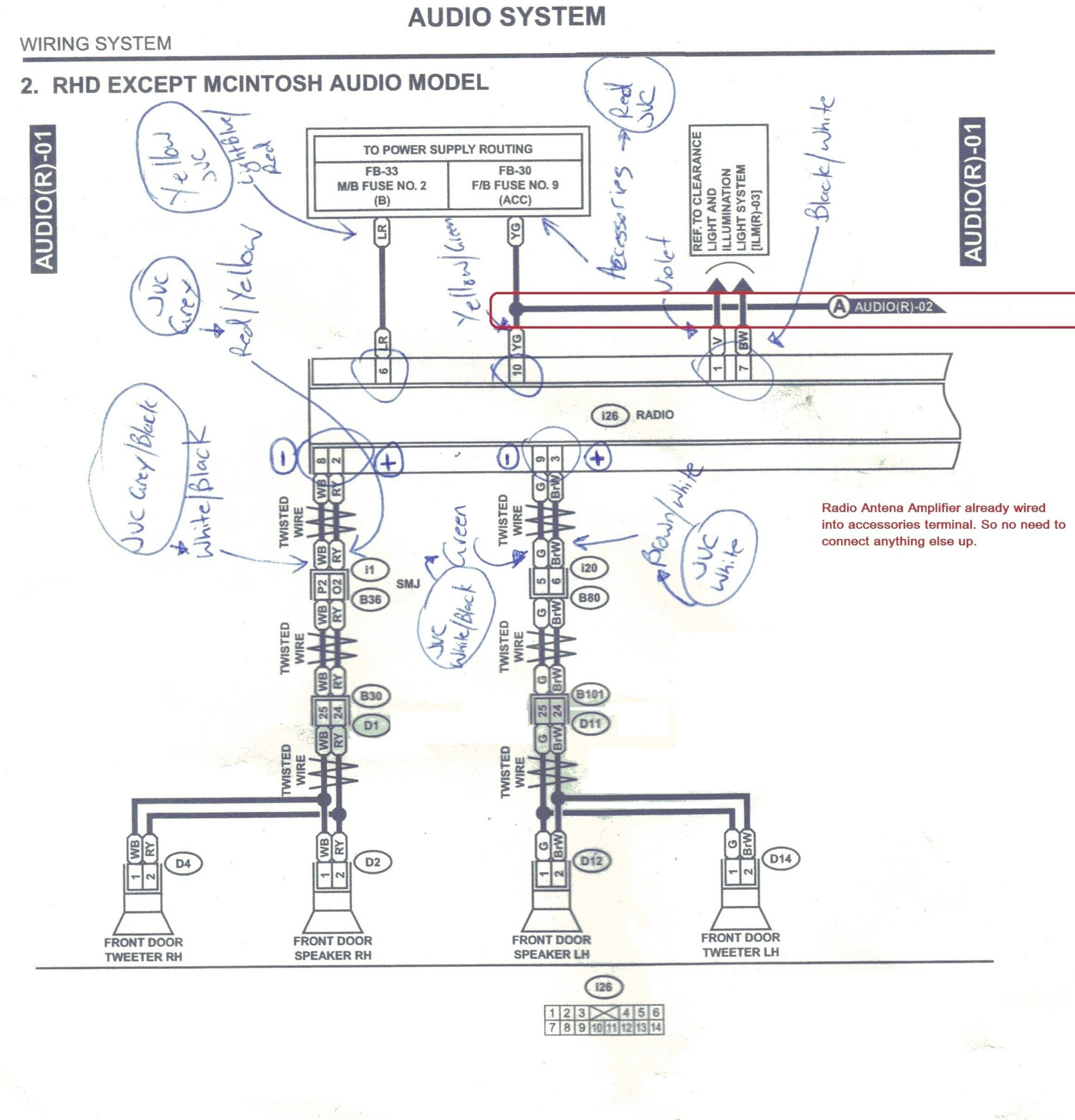 hight resolution of 97 subaru legacy fuse box diagram