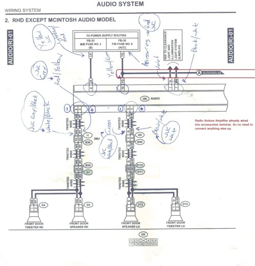 small resolution of 97 subaru legacy fuse box diagram