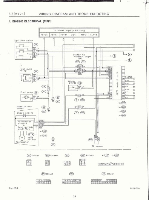 small resolution of engine diagram 1996 subaru legacy outback best site 1996 subaru legacy headlight wiring diagram 2000 subaru