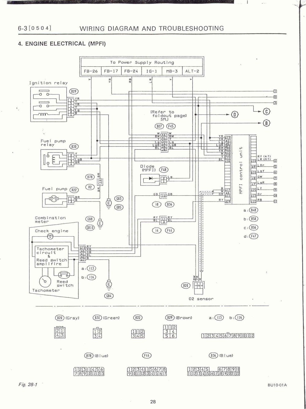 2000 Subaru Impreza Wiring Diagram - Wiring Schematics on