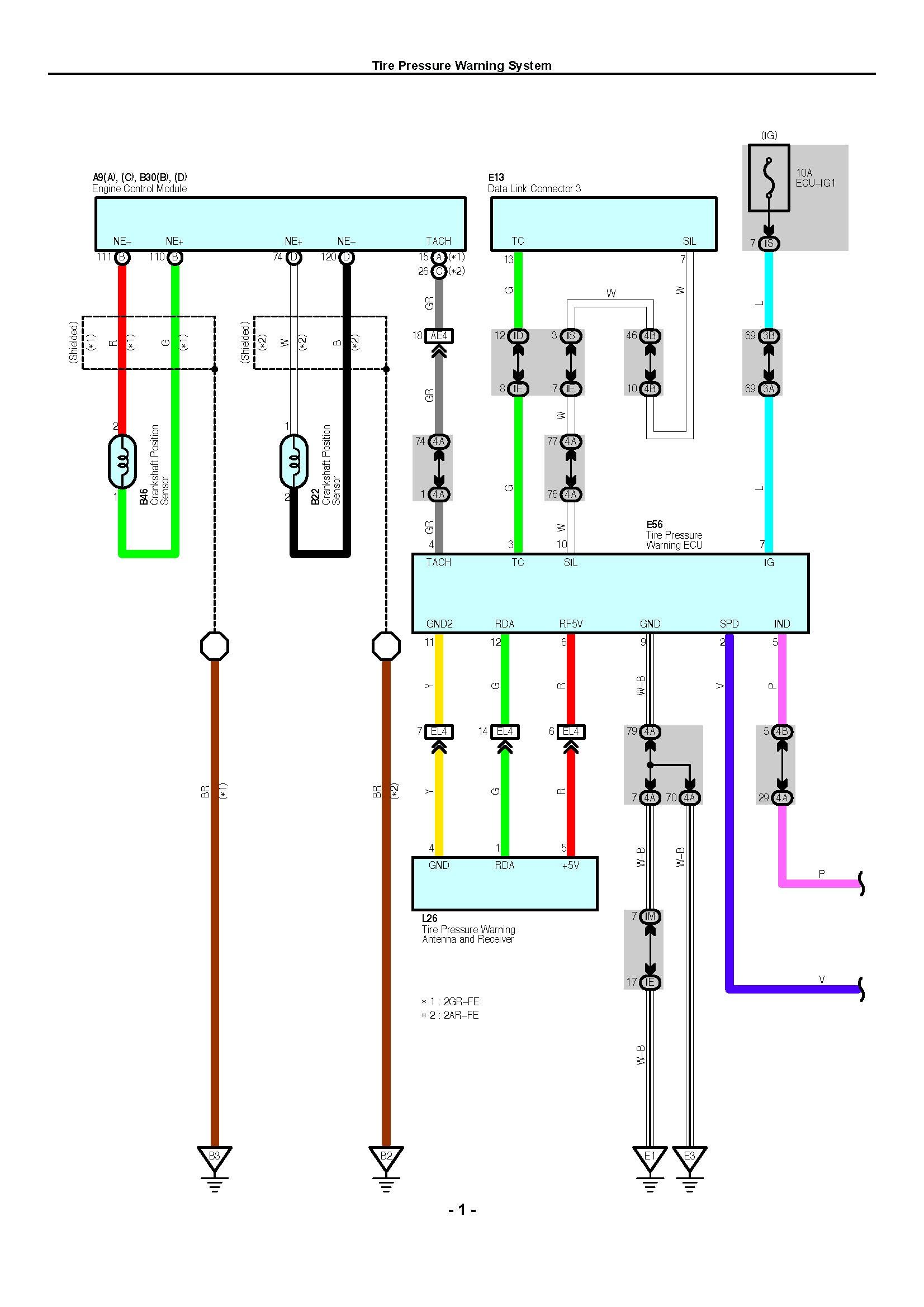 hight resolution of toyota rav4 engine diagram addition toyota camry wiring diagram also
