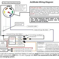 Pj Trailer Plug Wiring Diagram 2001 Hyundai Elantra Engine 7 Way My