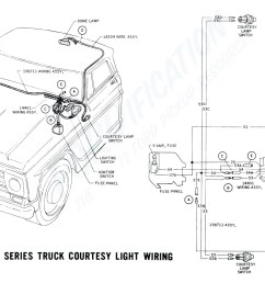 1971 ford pickup wiring diagram trusted wiring diagram 2012 ford fuse box diagram 1976 ford torino [ 2146 x 1247 Pixel ]