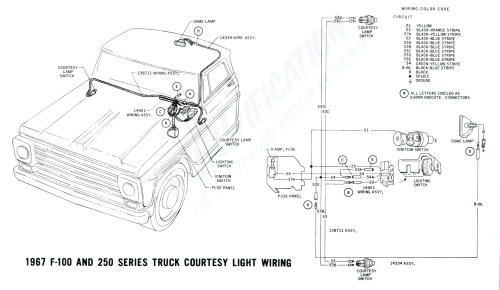 small resolution of 1967 ford truck steering column wiring diagram wiring library 1971 ford f100 steering column wiring diagram