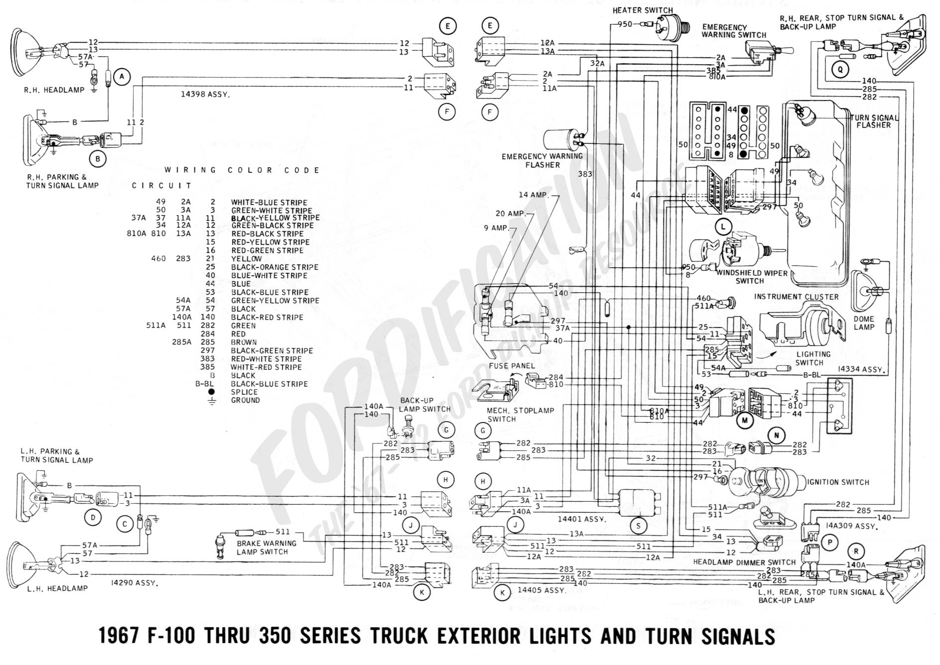 1966 ford f100 turn signal wiring diagram wiring diagram where do the fuse wires for the turn