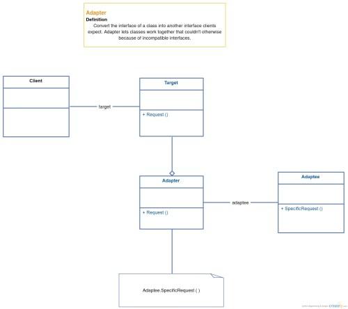 small resolution of uml class diagram for car rental system uml class diagram