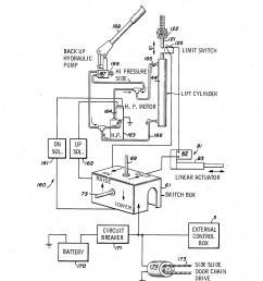 manitou wiring diagrams wiring diagram dat manitou wiring diagrams diagram data schema manitou wiring diagrams source [ 1600 x 2350 Pixel ]