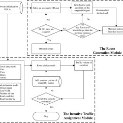 Systems Engineering V Diagram 2001 Chevy Malibu Wiring Molecules Free Full Text