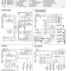 Vauxhall Astra G Radio Wiring Diagram Wireless Bridge Access Point