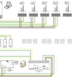 dsc gs boost wiring diagram wiring diagrams bib dsc com bus wiring diagram [ 2207 x 981 Pixel ]