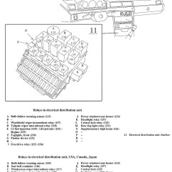 Volvo 240 Radio Wiring Diagram Bicycle 1990 Engine  For Free