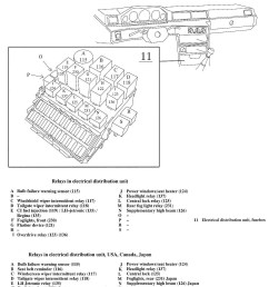 volvo 740 fuse diagram wiring diagram forward 1990 volvo 740 gl fuse box volvo 740 fuse box [ 1449 x 1809 Pixel ]