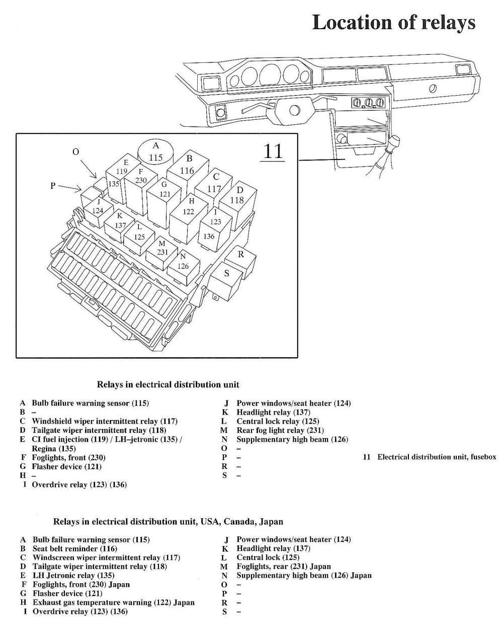 medium resolution of volvo 740 gl fuse box simple wiring diagram rh 27 mara cujas de volvo 240 fuse