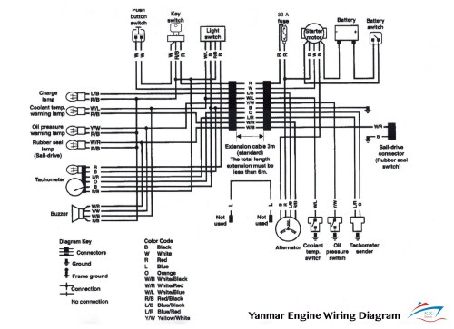 small resolution of marine engine diagram volvo penta 5 related post