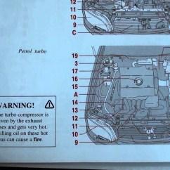 Dta S40 Pro Wiring Diagram Cruise Control Chevrolet Volvo V70 Engine My