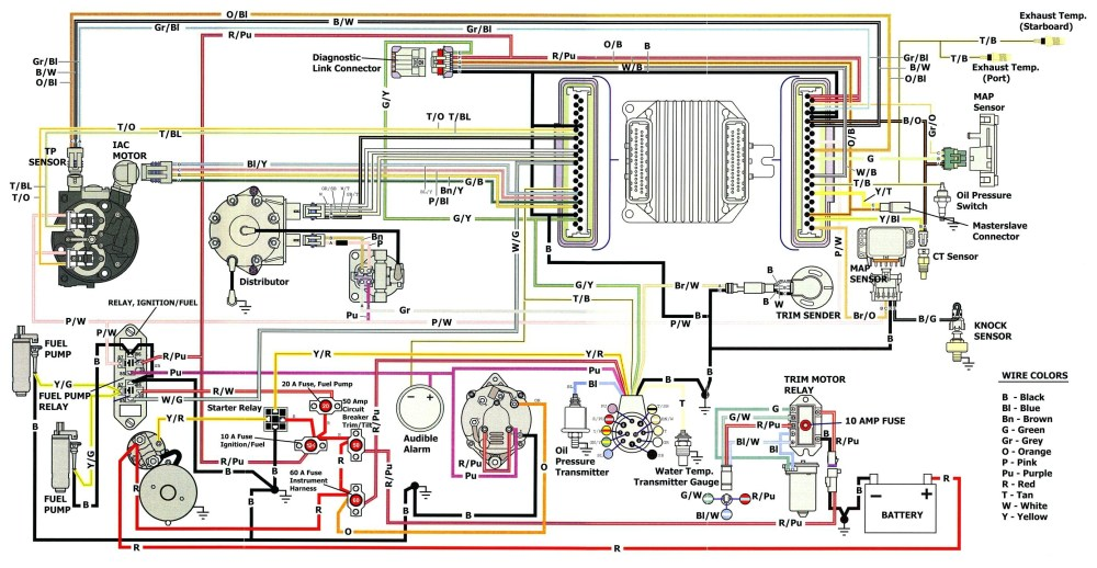 medium resolution of volvo xc70 engine diagram wiring diagram technicwrg 8228 volvo v70 engine diagramvolvo xc70 engine diagram
