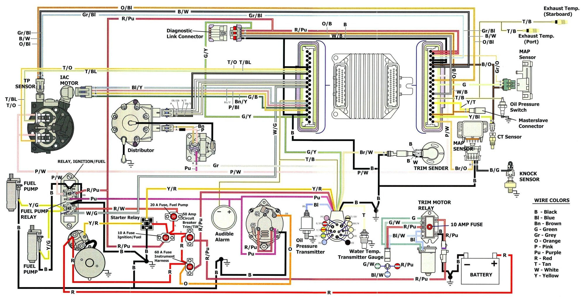 hight resolution of volvo xc70 engine diagram wiring diagram technicwrg 8228 volvo v70 engine diagramvolvo xc70 engine diagram