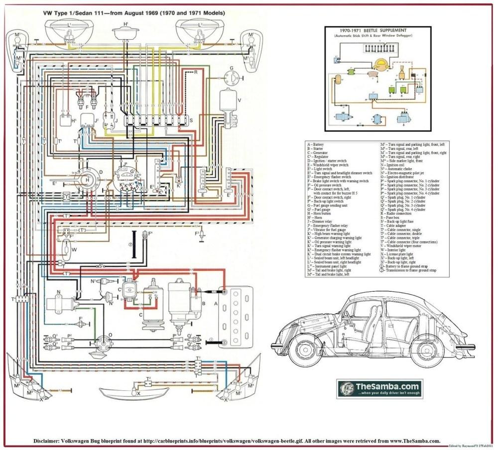 medium resolution of 1970 vw engine diagram basic guide wiring diagram u2022 rh needpixies com 1960 vw wiring diagram 1969 vw beetle turn signal