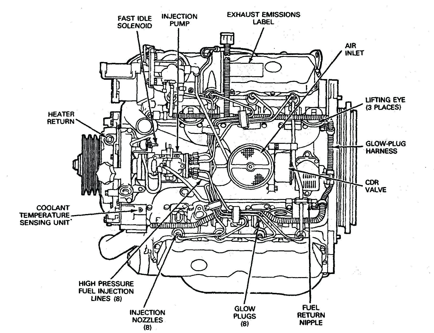 vw bus engine diagram catmp skyscorner de \u2022vw bus engine diagram auto electrical wiring diagram rh 178 128 22 10 dsl dyn forthnet