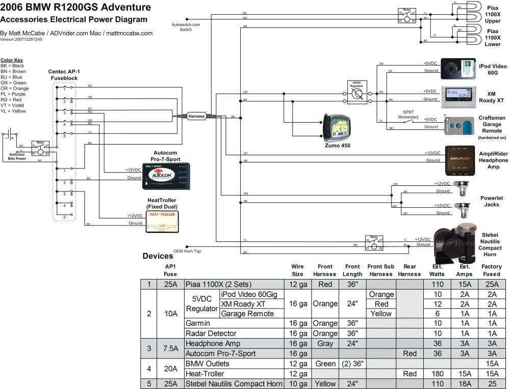 medium resolution of bmw x5 e70 radio wiring diagram explained diagrams